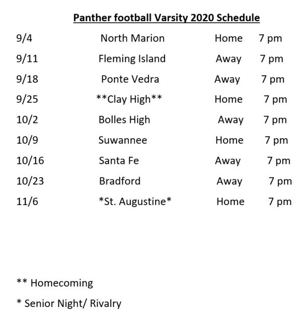 Panther Football 2020